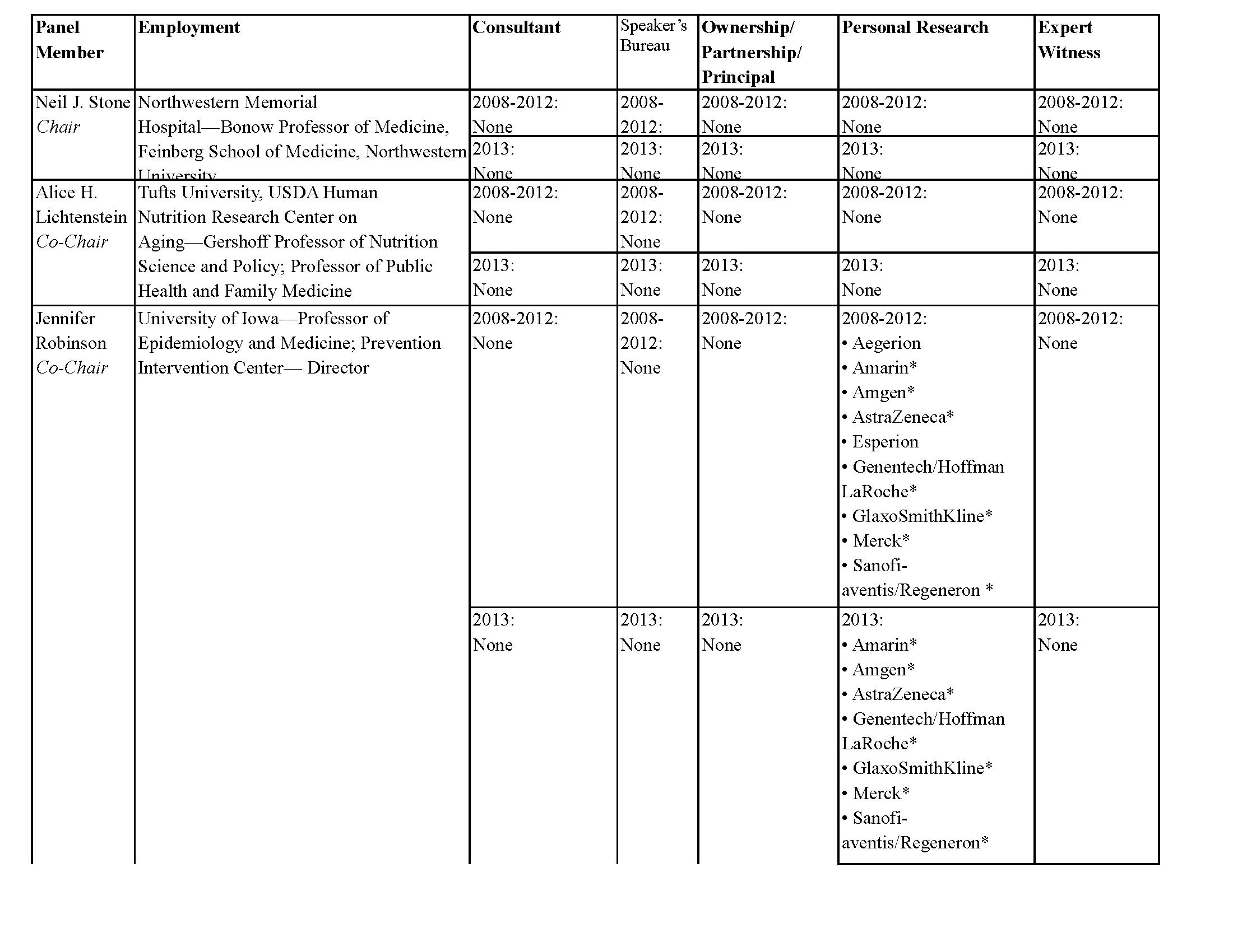 types of viagra